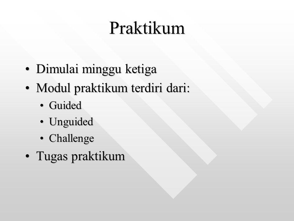 Praktikum Dimulai minggu ketiga Modul praktikum terdiri dari: