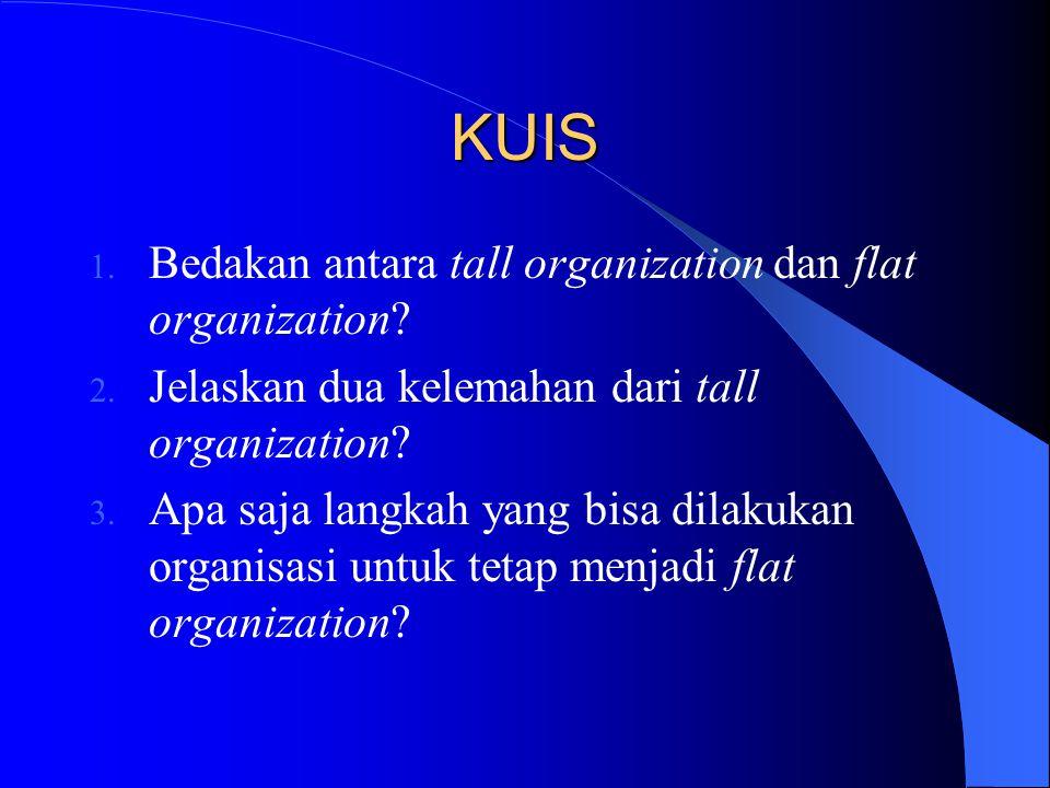 KUIS Bedakan antara tall organization dan flat organization