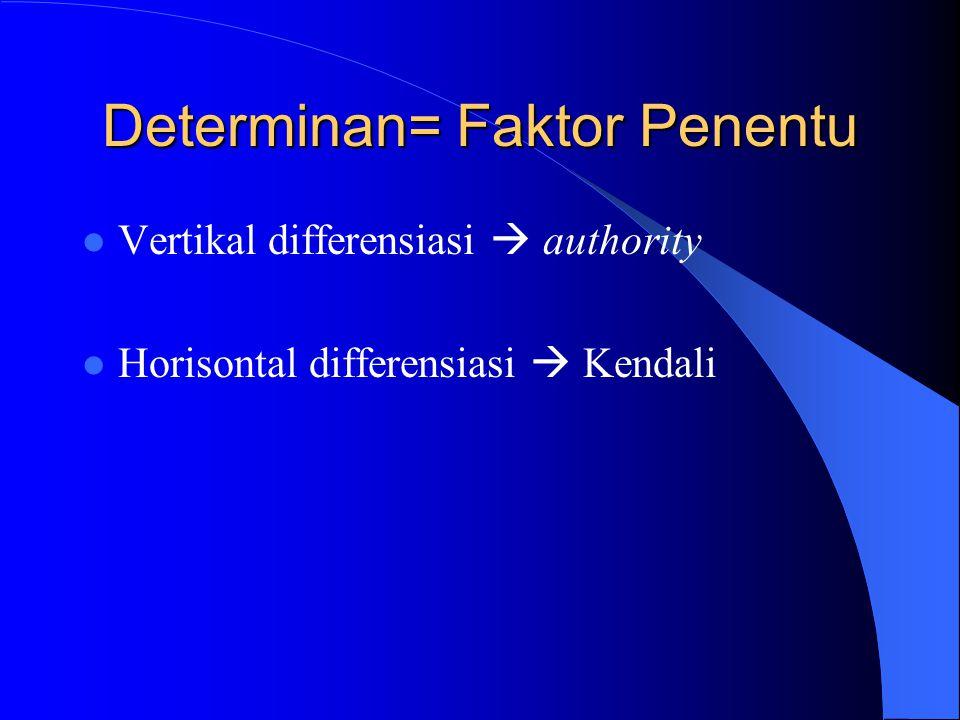 Determinan= Faktor Penentu