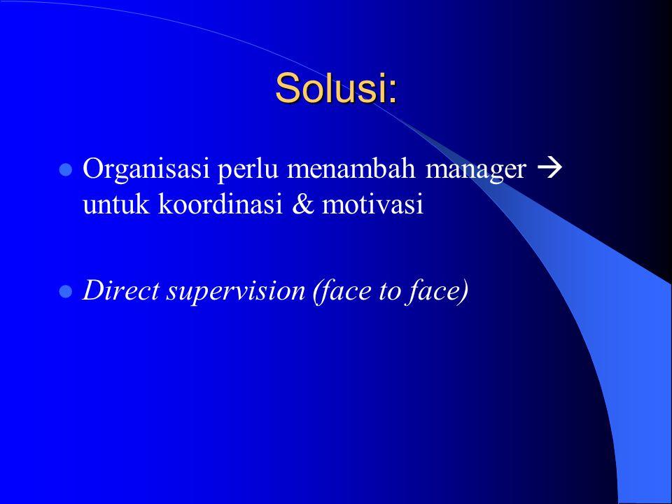 Solusi: Organisasi perlu menambah manager  untuk koordinasi & motivasi.