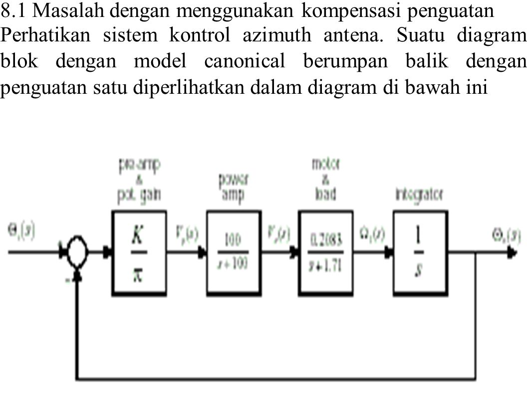 8.1 Masalah dengan menggunakan kompensasi penguatan