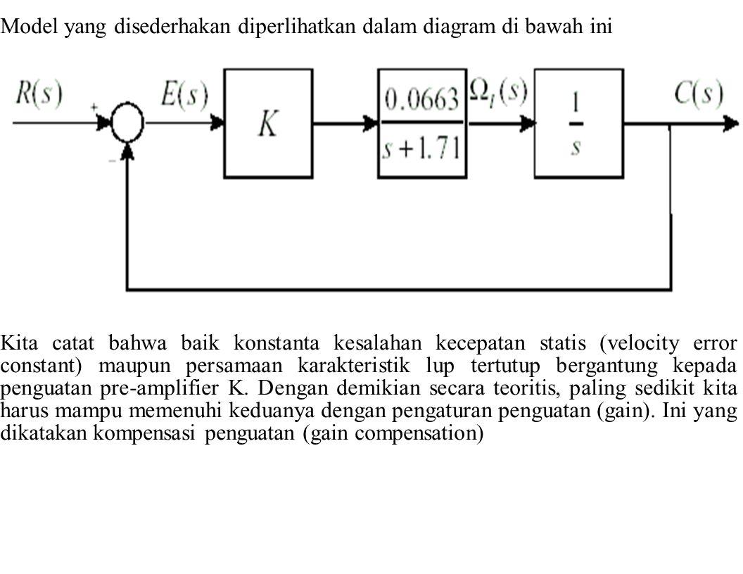 Model yang disederhakan diperlihatkan dalam diagram di bawah ini