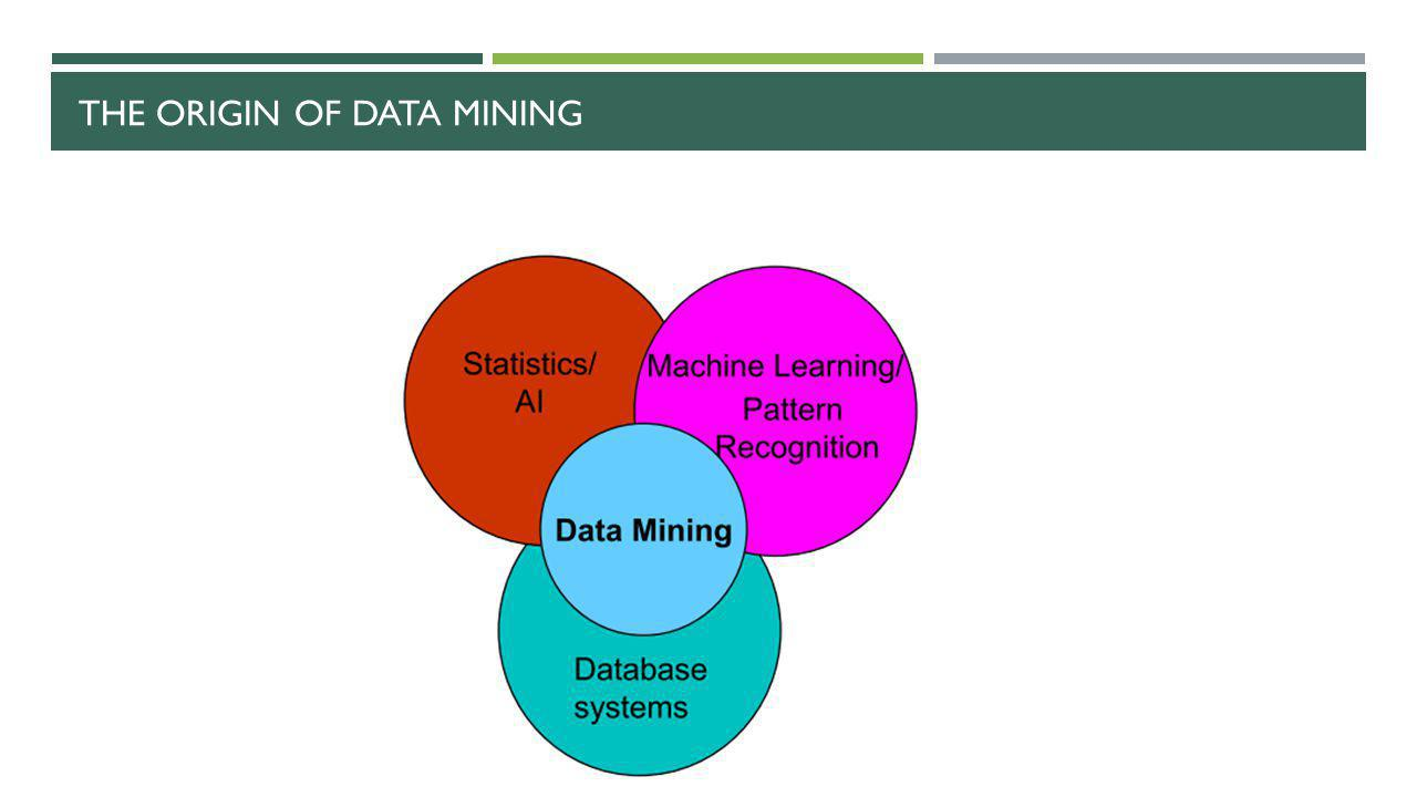 THE ORIGIN OF DATA MINING