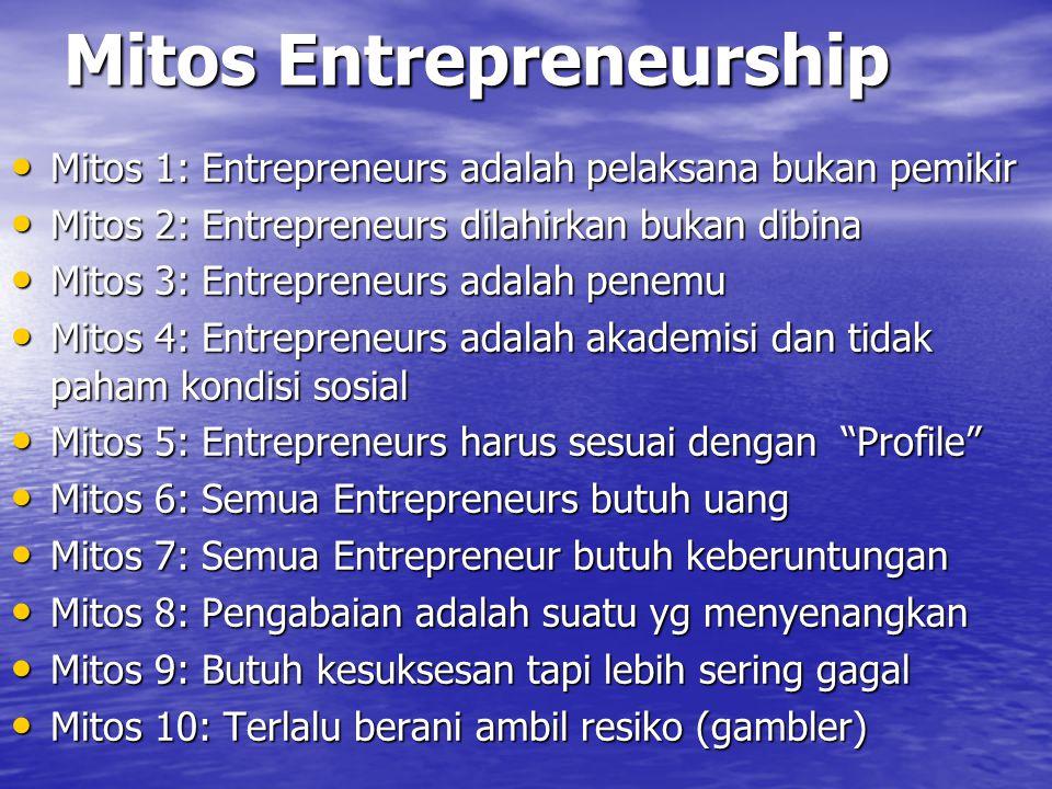 Mitos Entrepreneurship
