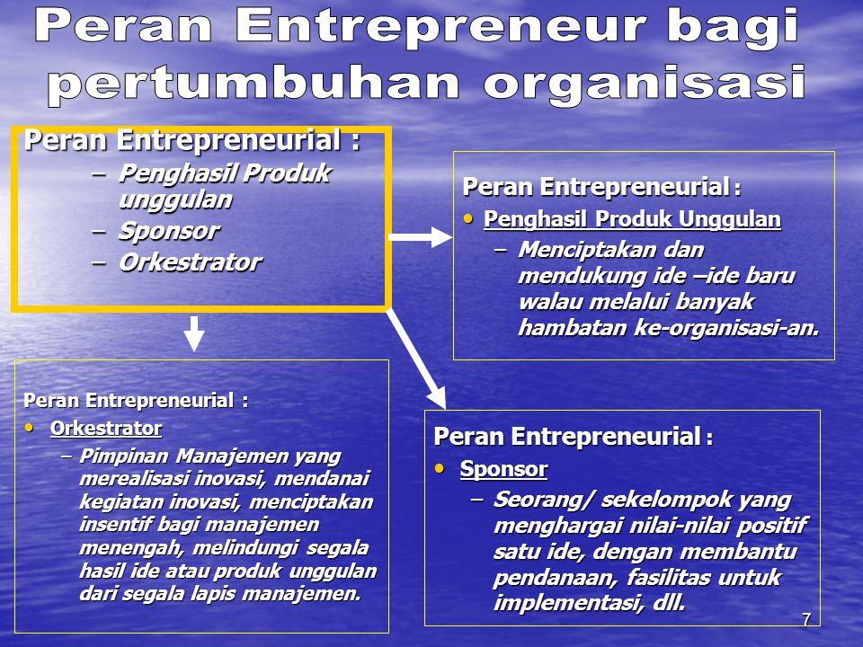 Peran Entrepreneur bagi pertumbuhan organisasi