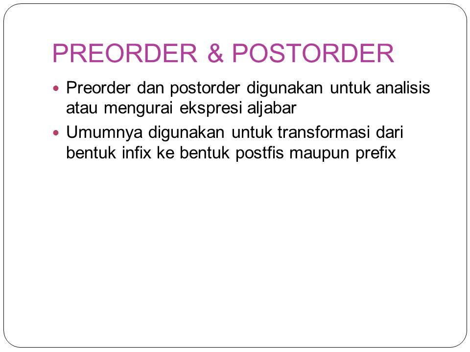 PREORDER & POSTORDER Preorder dan postorder digunakan untuk analisis atau mengurai ekspresi aljabar.