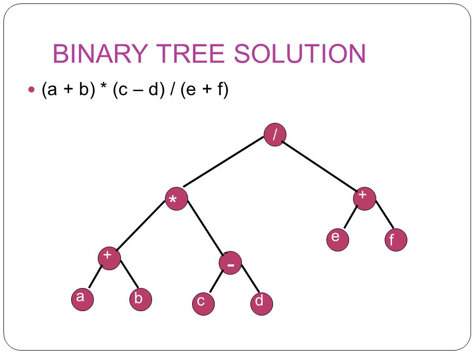 BINARY TREE SOLUTION (a + b) * (c – d) / (e + f) / + a b - c d e f *