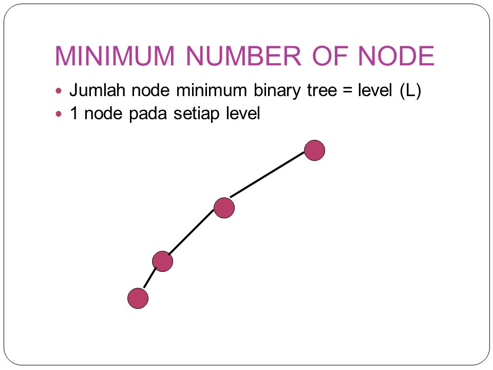 MINIMUM NUMBER OF NODE Jumlah node minimum binary tree = level (L)
