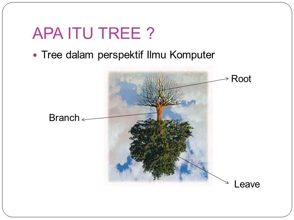 APA ITU TREE Tree dalam perspektif Ilmu Komputer Root Branch Leave