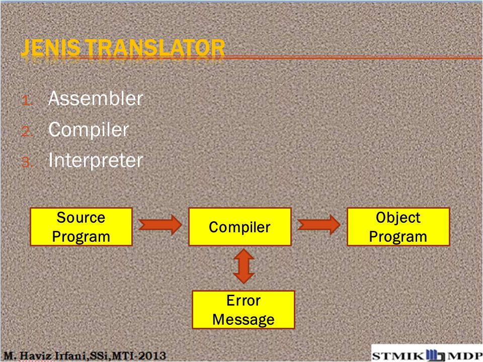 Jenis Translator Assembler Compiler Interpreter Source Program