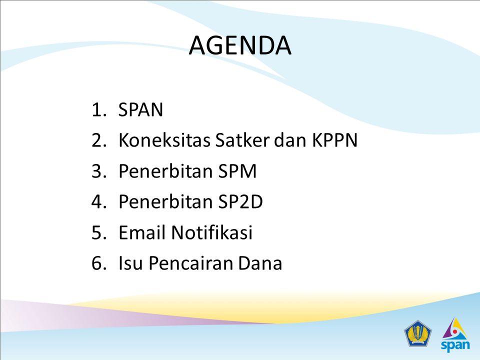 AGENDA SPAN Koneksitas Satker dan KPPN Penerbitan SPM Penerbitan SP2D