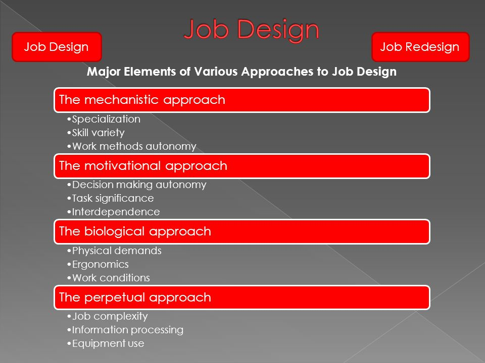 Major Elements of Various Approaches to Job Design
