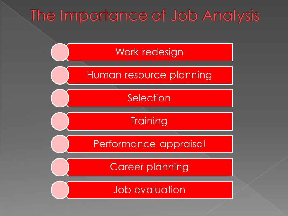 The Importance of Job Analysis