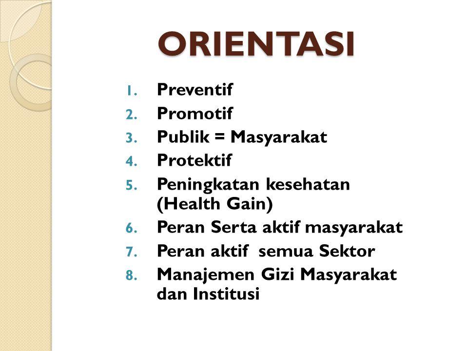 ORIENTASI Preventif Promotif Publik = Masyarakat Protektif