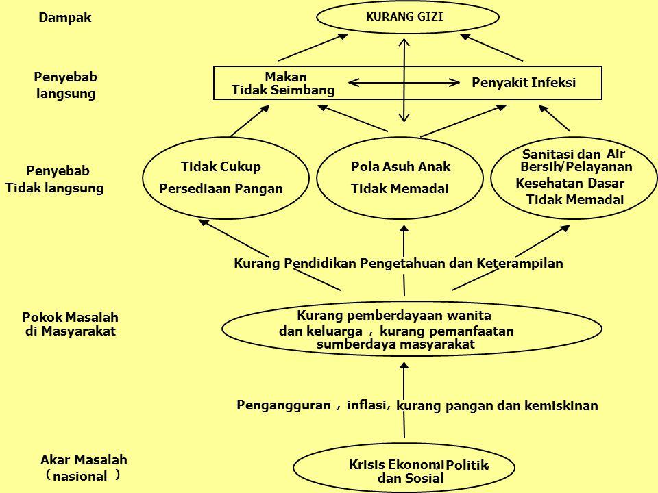 Pengetahuan dan Keterampilan