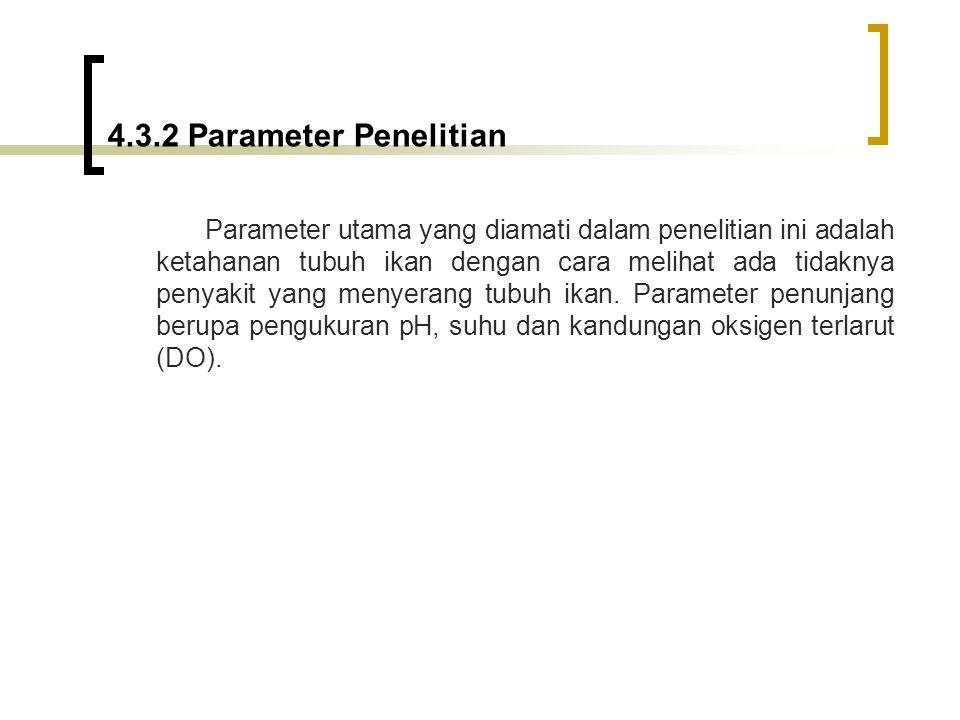 4.3.2 Parameter Penelitian