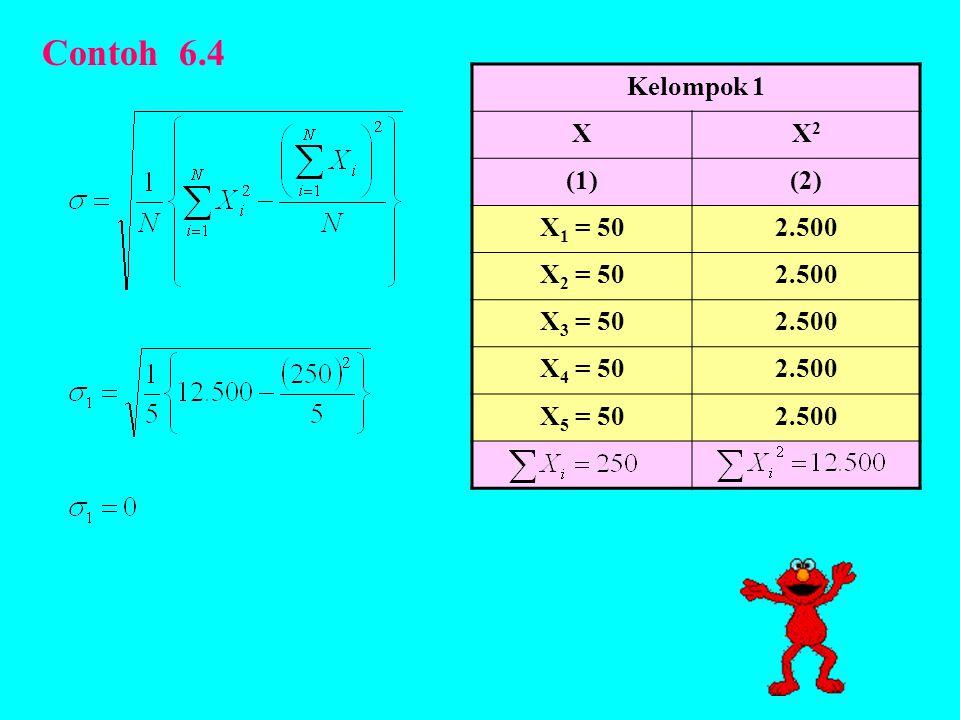 Contoh 6.4 Kelompok 1 X X2 (1) (2) X1 = 50 2.500 X2 = 50 X3 = 50