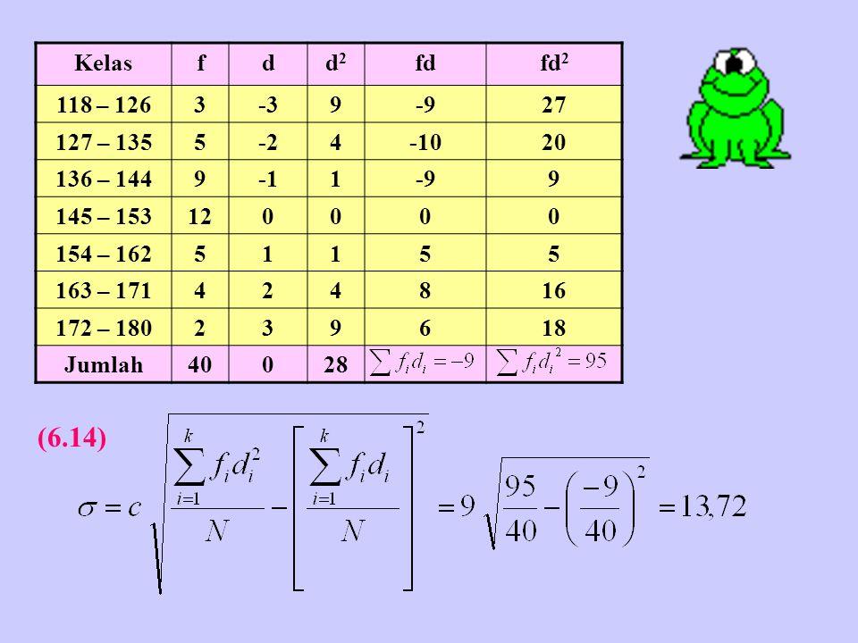 (6.14) Kelas f d d2 fd fd2 118 – 126 3 -3 9 -9 27 127 – 135 5 -2 4 -10