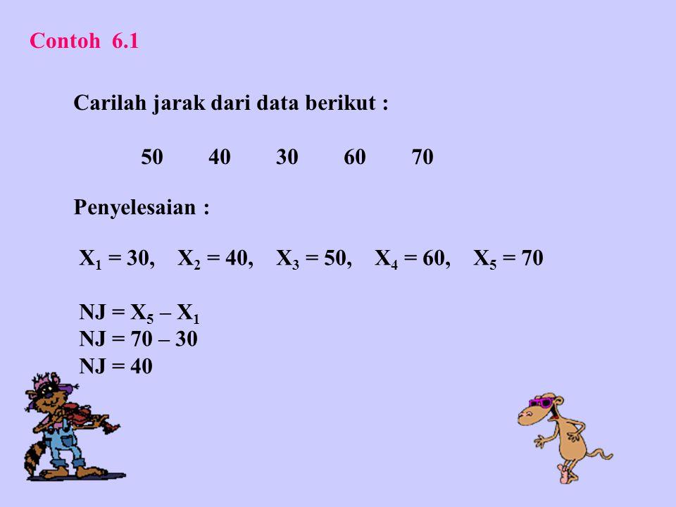 Contoh 6.1 Carilah jarak dari data berikut : 50 40 30 60 70. Penyelesaian : X1 = 30, X2 = 40, X3 = 50, X4 = 60, X5 = 70.