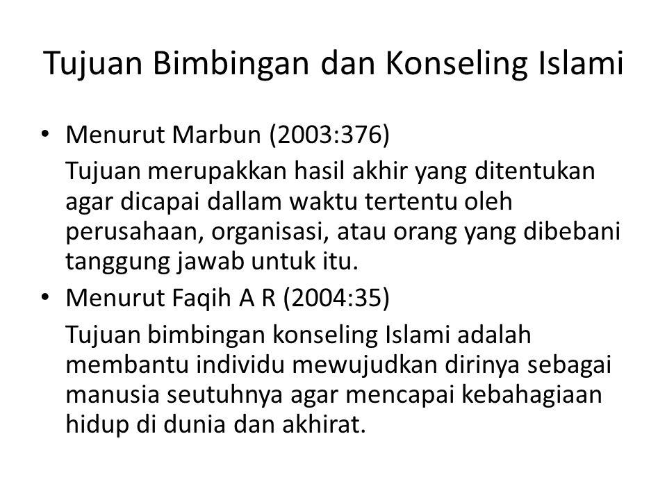 Tujuan Bimbingan dan Konseling Islami