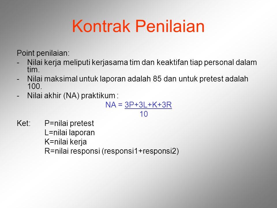 Kontrak Penilaian Point penilaian: