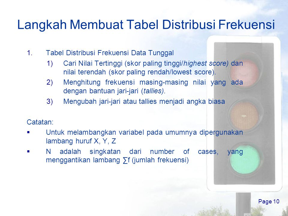 Langkah Membuat Tabel Distribusi Frekuensi