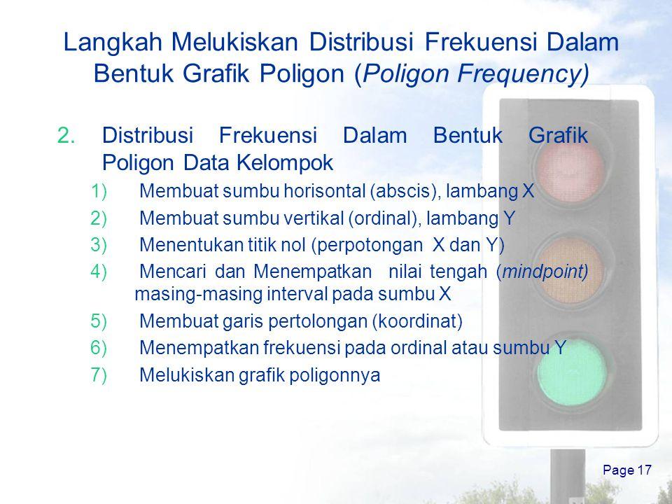 Langkah Melukiskan Distribusi Frekuensi Dalam Bentuk Grafik Poligon (Poligon Frequency)