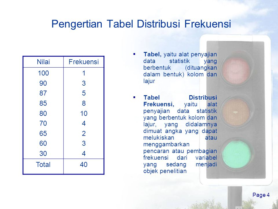 Pengertian Tabel Distribusi Frekuensi