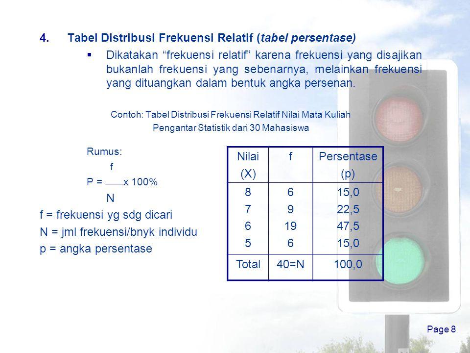 Tabel Distribusi Frekuensi Relatif (tabel persentase)