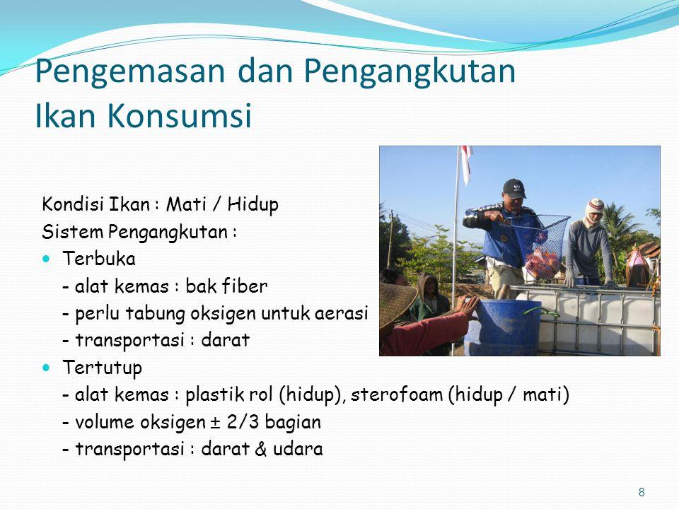 Pengemasan dan Pengangkutan Ikan Konsumsi