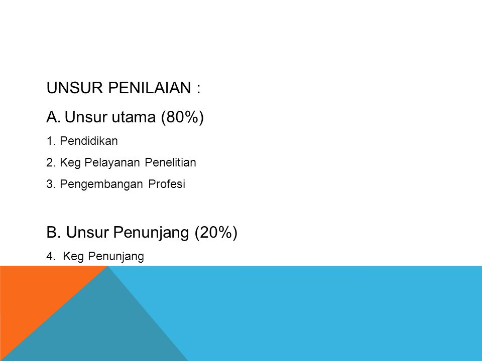 UNSUR PENILAIAN : Unsur utama (80%) B. Unsur Penunjang (20%)