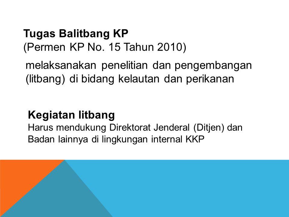 Tugas Balitbang KP (Permen KP No. 15 Tahun 2010)