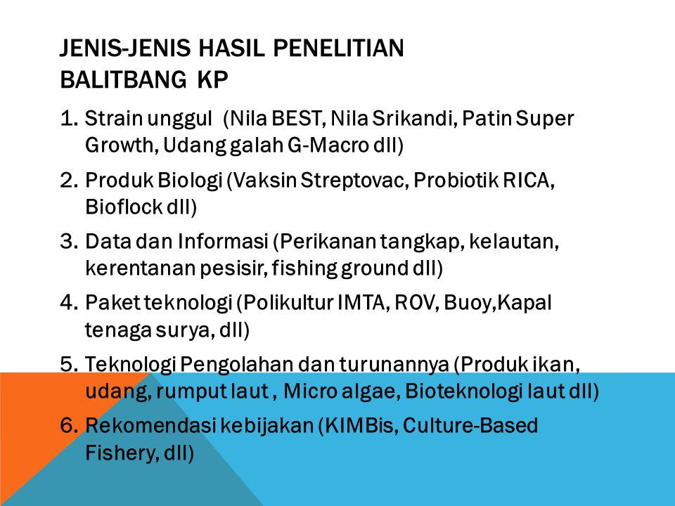 JENIS-JENIS HASIL PENELITIAN BALITBANG KP