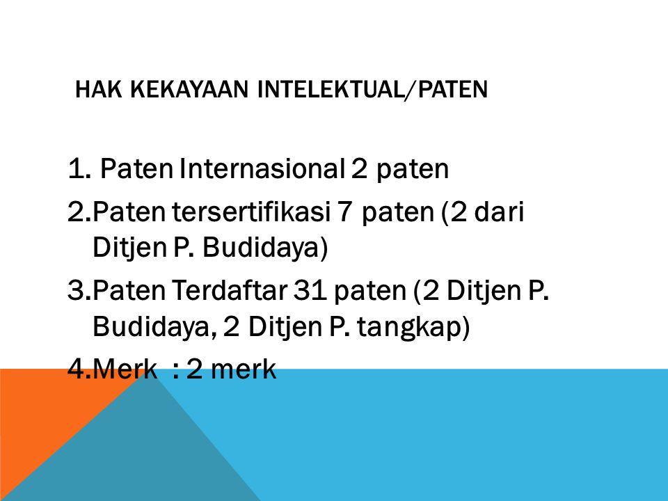Hak Kekayaan intelektual/paten