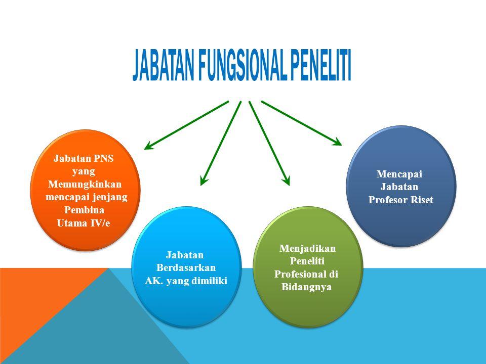 JABATAN FUNGSIONAL PENELITI