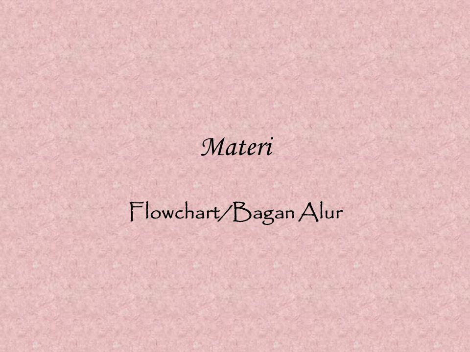Materi Flowchart/Bagan Alur