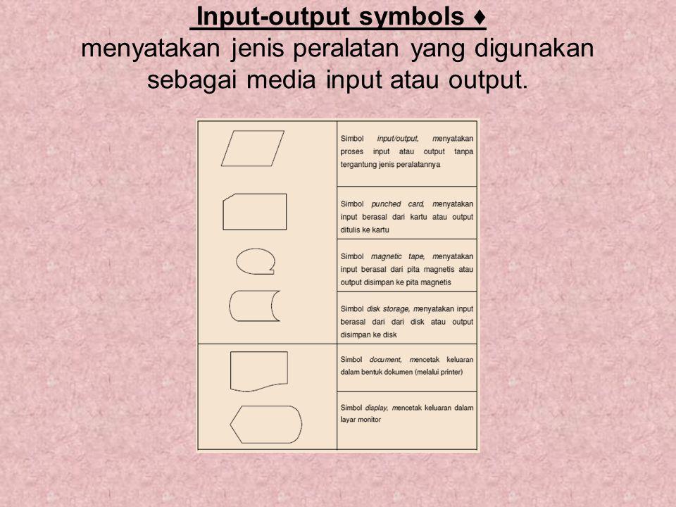 Input-output symbols ♦ menyatakan jenis peralatan yang digunakan sebagai media input atau output.