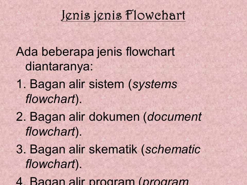 Jenis jenis Flowchart