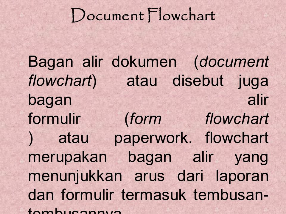 Document Flowchart