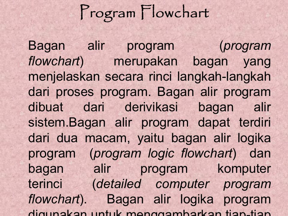 Program Flowchart