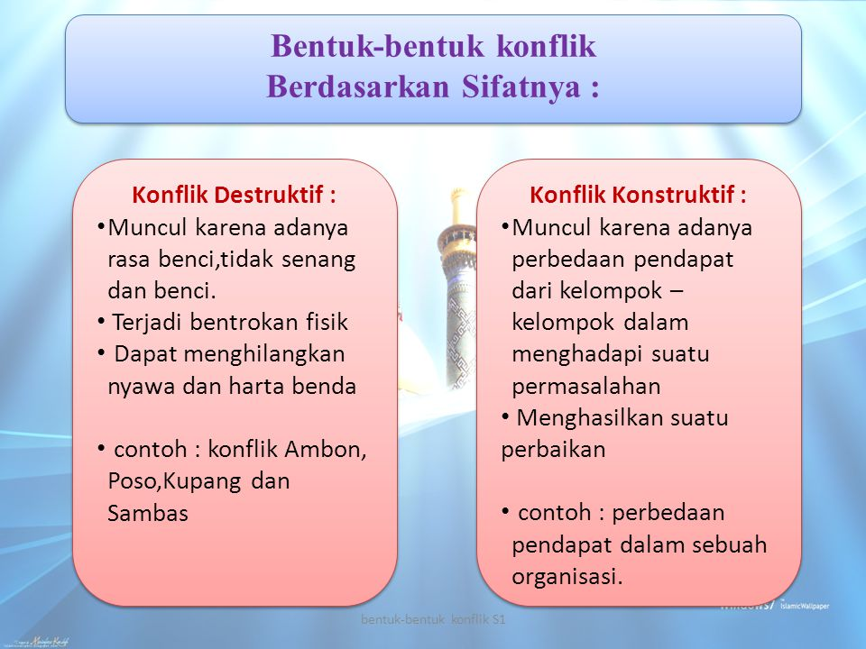 Bentuk-bentuk konflik Berdasarkan Sifatnya :