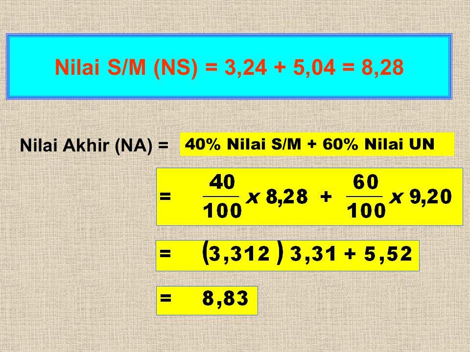 Nilai S/M (NS) = 3,24 + 5,04 = 8,28 Nilai Akhir (NA) =
