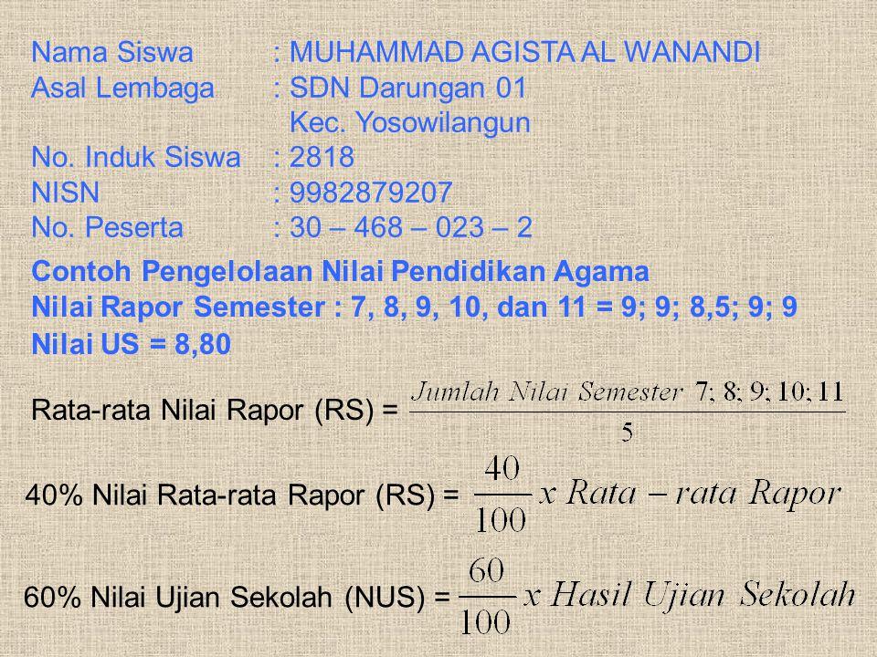 Nama Siswa : MUHAMMAD AGISTA AL WANANDI