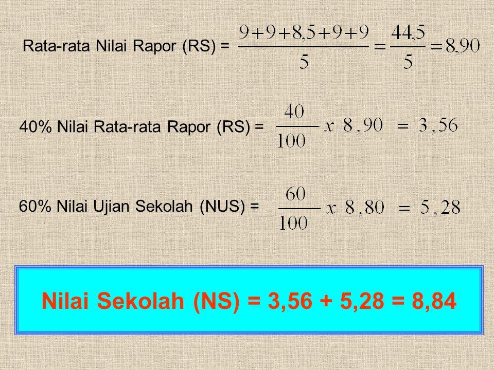 Nilai Sekolah (NS) = 3,56 + 5,28 = 8,84 Rata-rata Nilai Rapor (RS) =