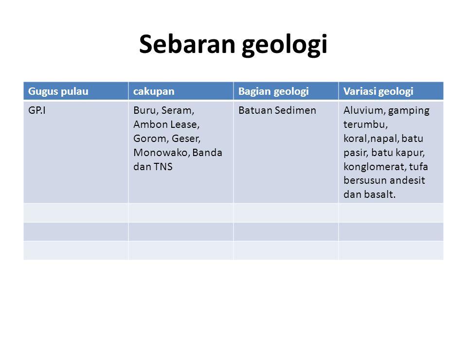 Sebaran geologi Gugus pulau cakupan Bagian geologi Variasi geologi