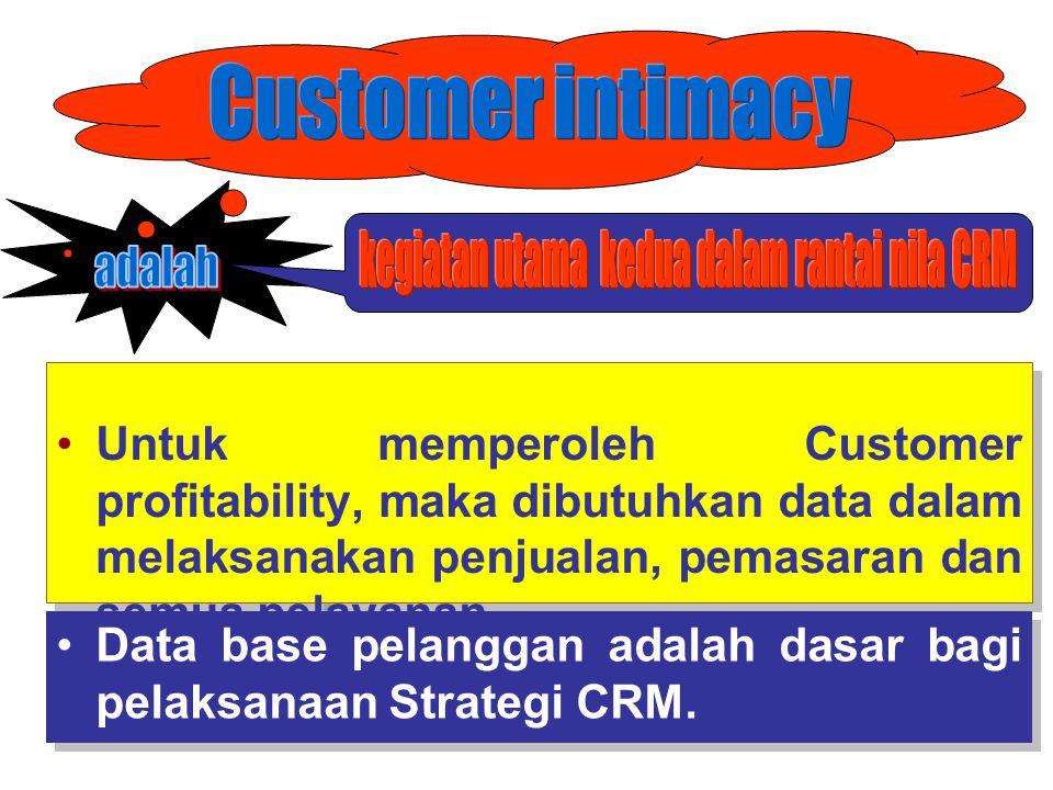 kegiatan utama kedua dalam rantai nila CRM