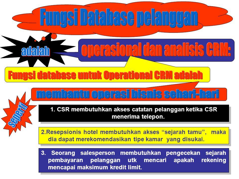 Fungsi Database pelanggan
