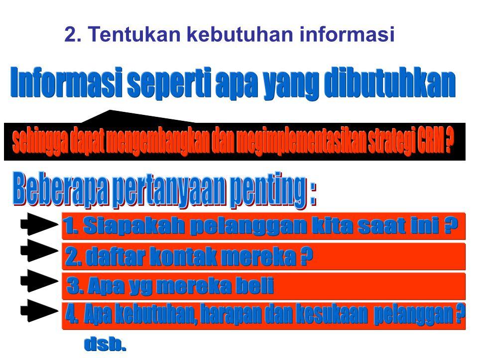 2. Tentukan kebutuhan informasi