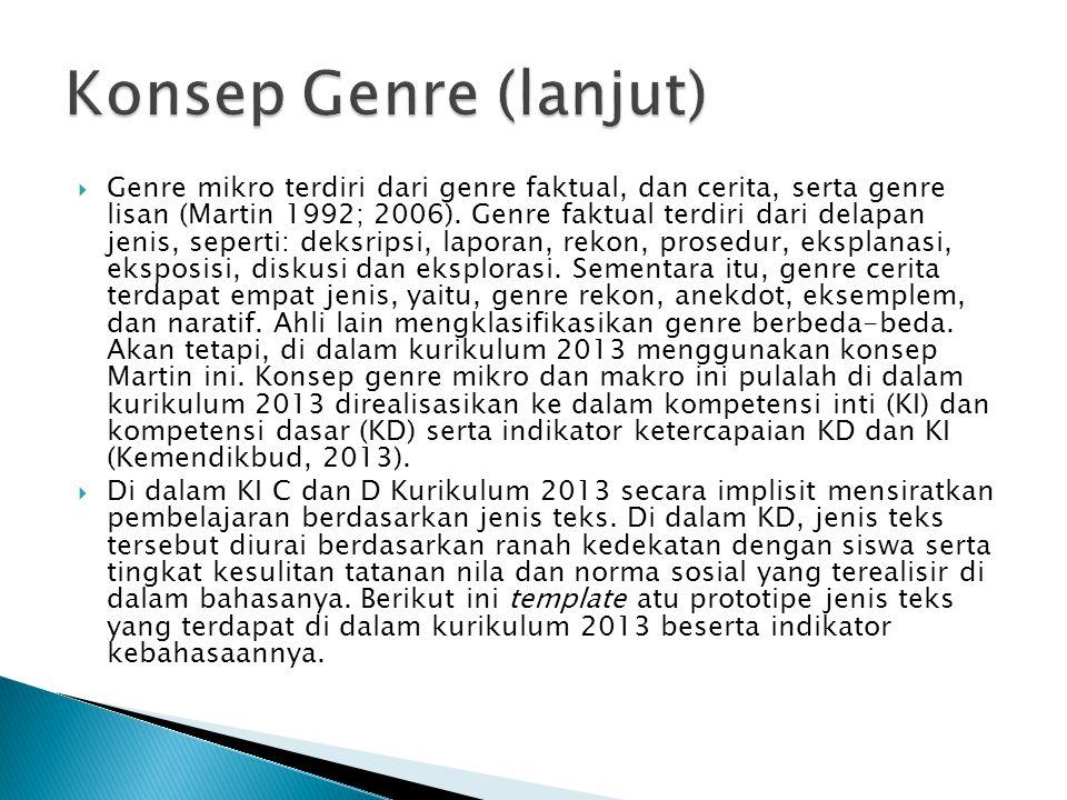 Konsep Genre (lanjut)