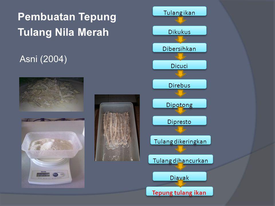 Pembuatan Tepung Tulang Nila Merah Asni (2004) Tulang ikan Dikukus